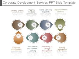 Corporate Development Services Ppt Slide Template
