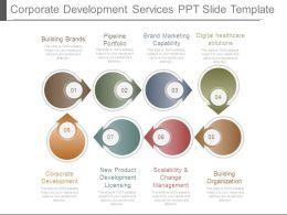 Corporate Development Services Ppt Slide Template