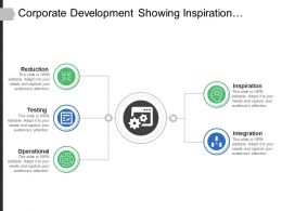 Corporate Development Showing Inspiration Reduction Integration And Operational