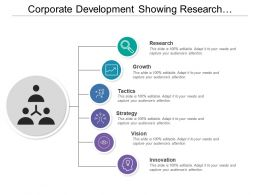 Corporate Development Showing Research Tactics Strategy Vision