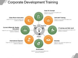 Corporate Development Training Ppt Sample File