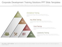 Corporate Development Training Solutions Ppt Slide Templates