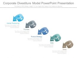 Corporate Divestiture Model Powerpoint Presentation