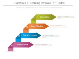 Corporate E Learning Template Ppt Slides