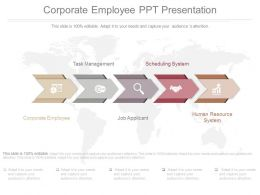 Corporate Employee Ppt Presentation