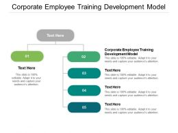 Corporate Employee Training Development Model Ppt Powerpoint Tips Cpb