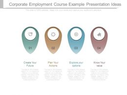 Corporate Employment Course Example Presentation Ideas