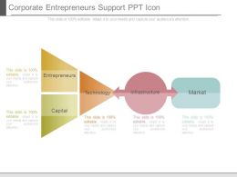 Corporate Entrepreneurs Support Ppt Icon