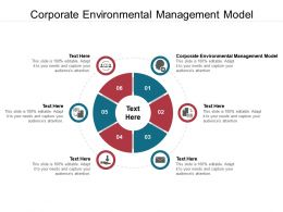 Corporate Environmental Management Model Ppt Powerpoint Presentation Model Skills Cpb