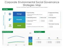 Corporate Environmental Social Governance Strategies Map