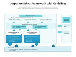 Corporate Ethics Framework With Guidelines