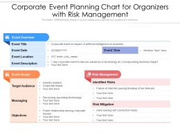 Corporate Event Planning Chart For Organizers With Risk Management