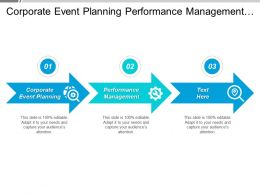 Corporate Event Planning Performance Management Human Resource Development Cpb
