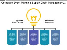 Corporate Event Planning Supply Chain Management Media Planning Cpb