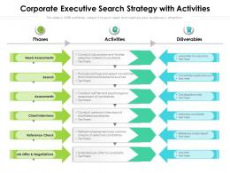 Corporate Executive Search Strategy With Activities