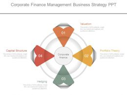 Corporate Finance Management Business Strategy Ppt