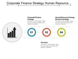 Corporate Finance Strategy Human Resource Strategy Business Strategy Cpb
