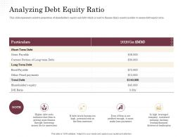 Corporate Financing Through Debt Vs Equity Analyzing Debt Equity Ratio Ppt Powerpoint Presentation Ideas