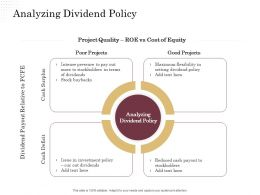 Corporate Financing Through Debt Vs Equity Analyzing Dividend Policy Ppt Powerpoint Presentation Icon
