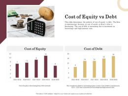 Corporate Financing Through Debt Vs Equity Cost Of Equity Vs Debt Ppt Powerpoint Presentation Clipart