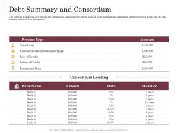 Corporate Financing Through Debt Vs Equity Debt Summary And Consortium Ppt Powerpoint Rules