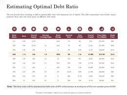 Corporate Financing Through Debt Vs Equity Estimating Optimal Debt Ratio Ppt Powerpoint Samples