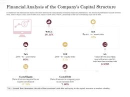 Corporate Financing Through Debt Vs Equity Financial Analysis Of The Companys Capital Structure Ppt Show