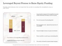 Corporate Financing Through Debt Vs Equity Leveraged Buyout Process To Raise Equity Funding Ppt Portrait
