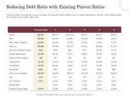 Corporate Financing Through Debt Vs Equity Reducing Debt Ratio With Existing Payout Ratios Ppt Skills