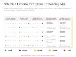 Corporate Financing Through Debt Vs Equity Selection Criteria For Optimal Financing Mix Ppt Summary