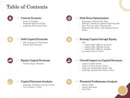 Corporate Financing Through Debt Vs Equity Table Of Contents Ppt Powerpoint Presentation Tips