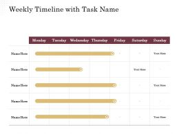 Corporate Financing Through Debt Vs Equity Weekly Timeline With Task Name Ppt Powerpoint Slide