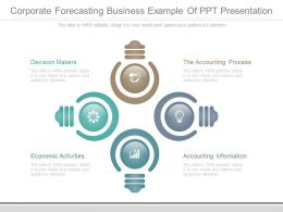 Corporate Forecasting Business Example Of Ppt Presentation