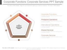 Corporate Functions Corporate Services Ppt Sample