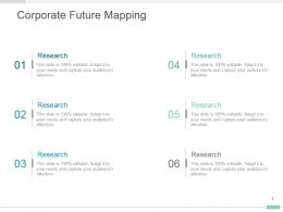 Corporate Future Mapping Powerpoint Presentation Design