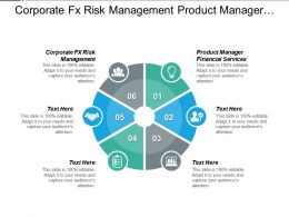 Corporate Fx Risk Management Product Manager Financial Services Data Monetization Cpb
