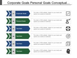 Corporate Goals Personal Goals Conceptual Dimension Presentation Dimension