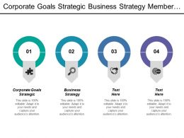 Corporate Goals Strategic Business Strategy Member Service Business Growth