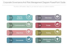 Corporate Governance And Risk Management Diagram Powerpoint Guide