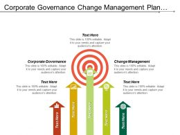 Corporate Governance Change Management Plan Integration Different Plan