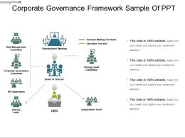 Corporate Governance Framework Sample Of Ppt