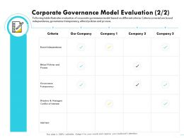 Corporate Governance Model Evaluation M1585 Ppt Powerpoint Presentation Ideas Guide