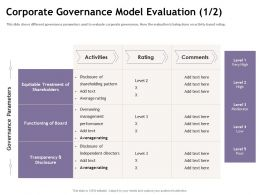 Corporate Governance Model Evaluation M1885 Ppt Powerpoint Presentation Ideas Diagrams