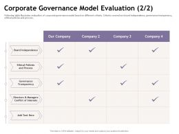 Corporate Governance Model Evaluation M1886 Ppt Powerpoint Presentation Slides Layout