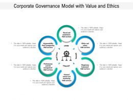 Corporate Governance Model With Value And Ethics