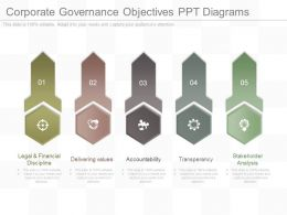 Corporate Governance Objectives Ppt Diagrams