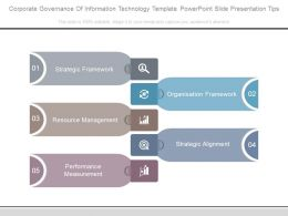 Corporate Governance Of Information Technology Template Powerpoint Slide Presentation Tips