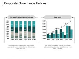 Corporate Governance Policies Ppt Powerpoint Presentation Portfolio Show Cpb
