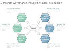 Corporate Governance Powerpoint Slide Introduction