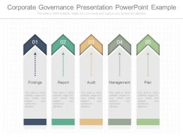 Corporate Governance Presentation Powerpoint Example